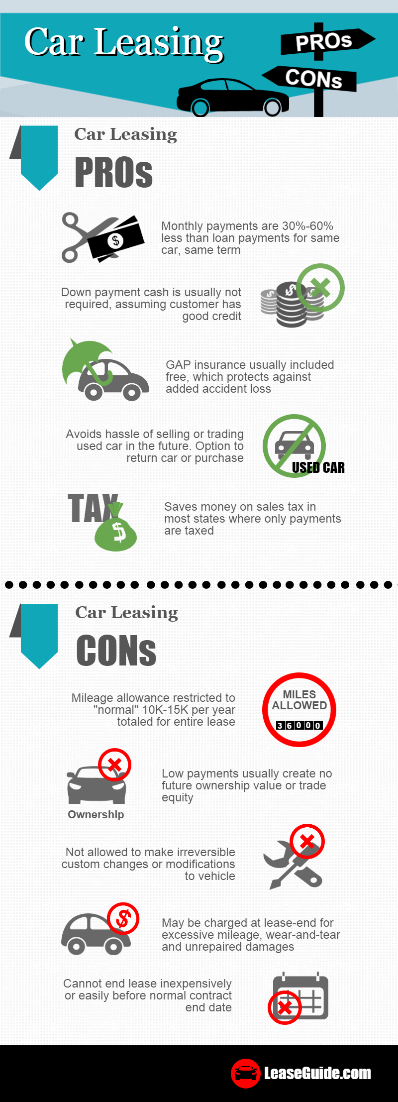 car leasing pros and cons infograph by. Black Bedroom Furniture Sets. Home Design Ideas