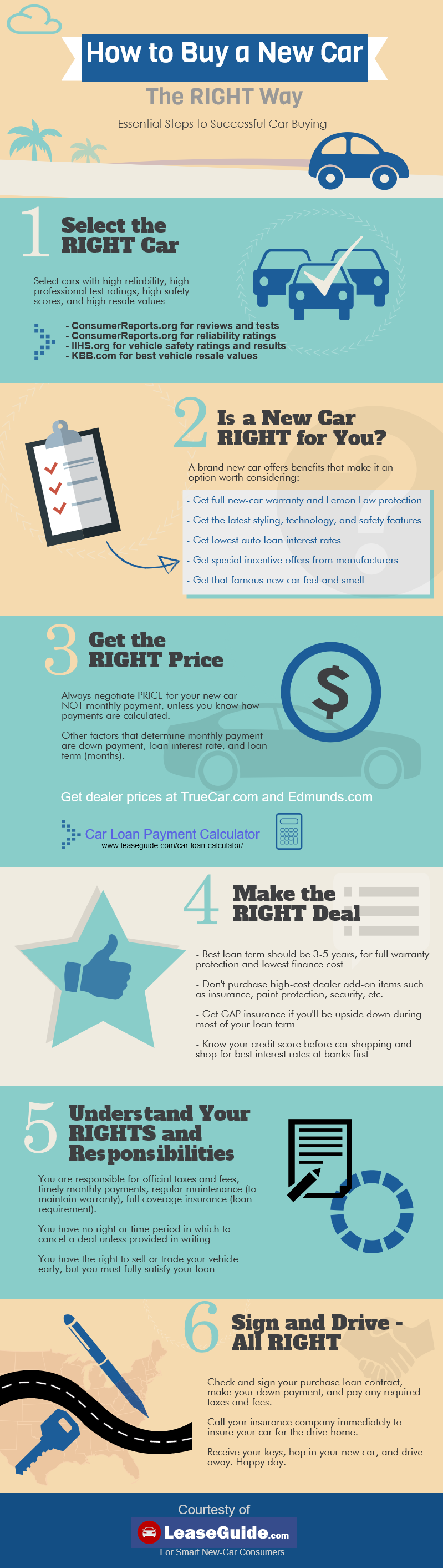 how to buy a new car infographic